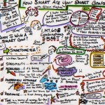 SMART as Hell Graphic Recording