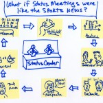 Two Ways To Make Your Meetings SMART as Hell