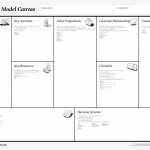 SMART as Hell Tools: Business Model Canvas