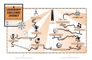Leadership Challenge Journey Map